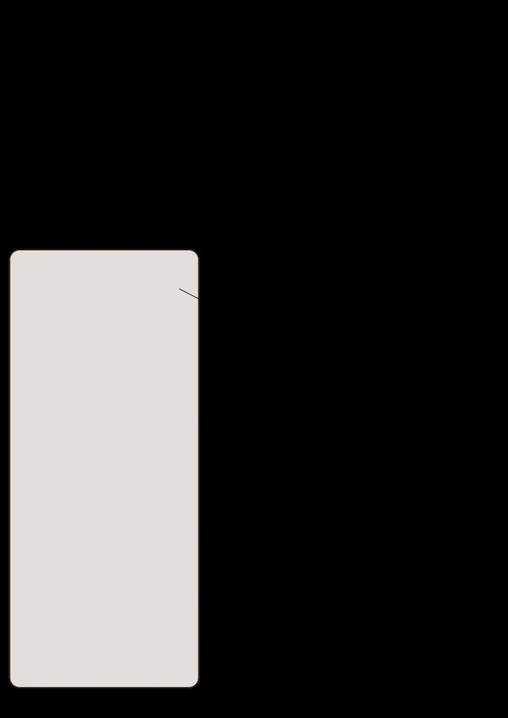 Bake Nouveau kit element: the Litte-bag