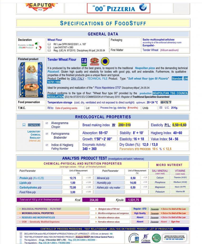 flour datasheet photo Caputo